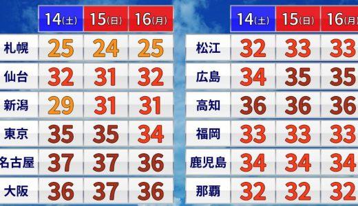 38度の猛暑から開放されたいなら札幌に移住しよう!